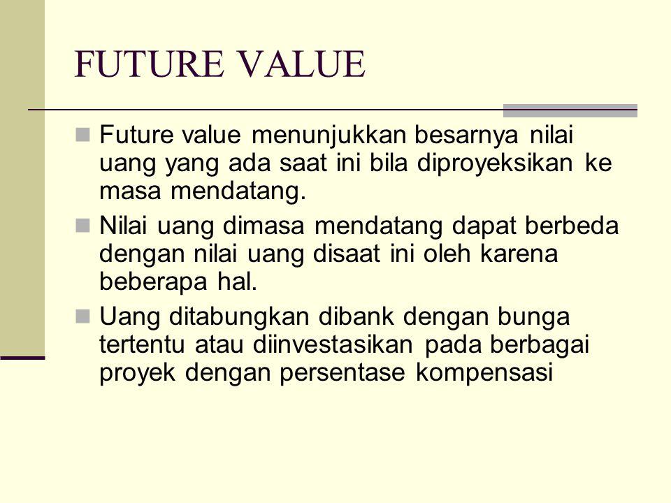 FUTURE VALUE Future value menunjukkan besarnya nilai uang yang ada saat ini bila diproyeksikan ke masa mendatang. Nilai uang dimasa mendatang dapat be