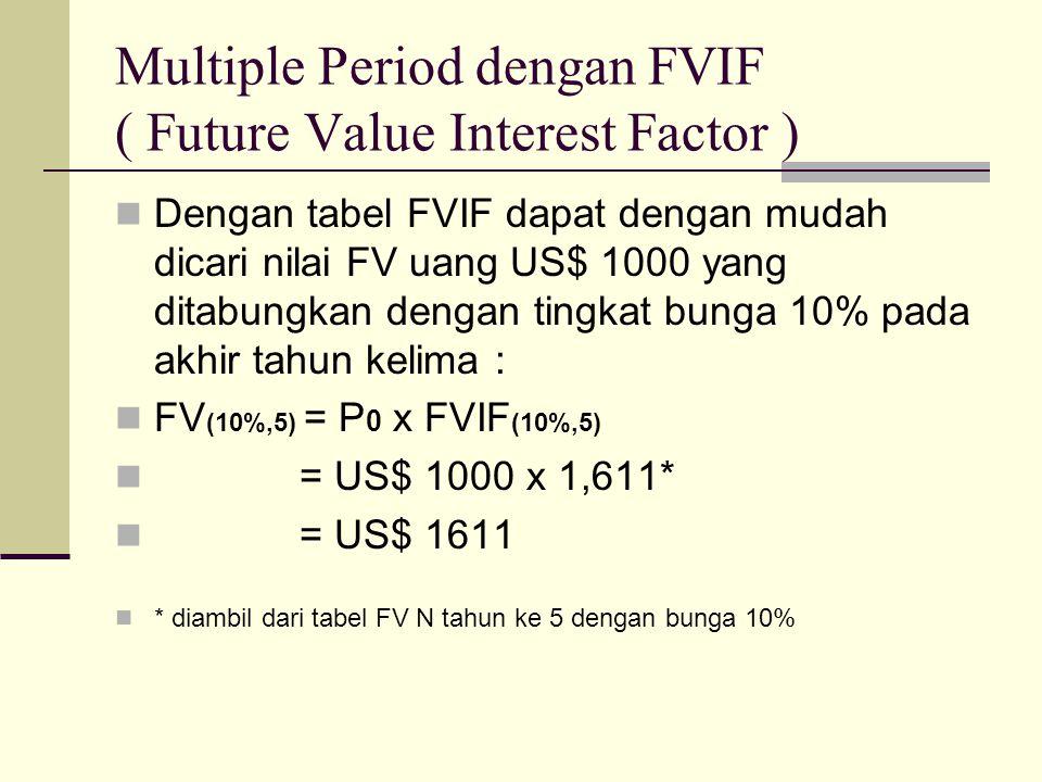 PRESENT VALUE Kebalikan dari konsep Future Value.