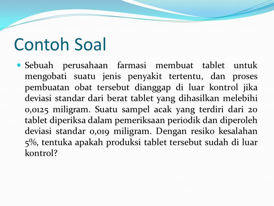 Contoh Soal Sebuah perusahaan farmasi membuat tablet untuk mengobati suatu jenis penyakit tertentu, dan proses pembuatan obat tersebut dianggap di luar kontrol jika deviasi standar dari berat tablet yang dihasilkan melebihi 0,0125 miligram.