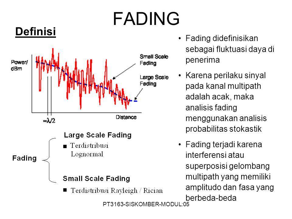 PT3163-SISKOMBER-MODUL:05 FADING Fading didefinisikan sebagai fluktuasi daya di penerima Karena perilaku sinyal pada kanal multipath adalah acak, maka