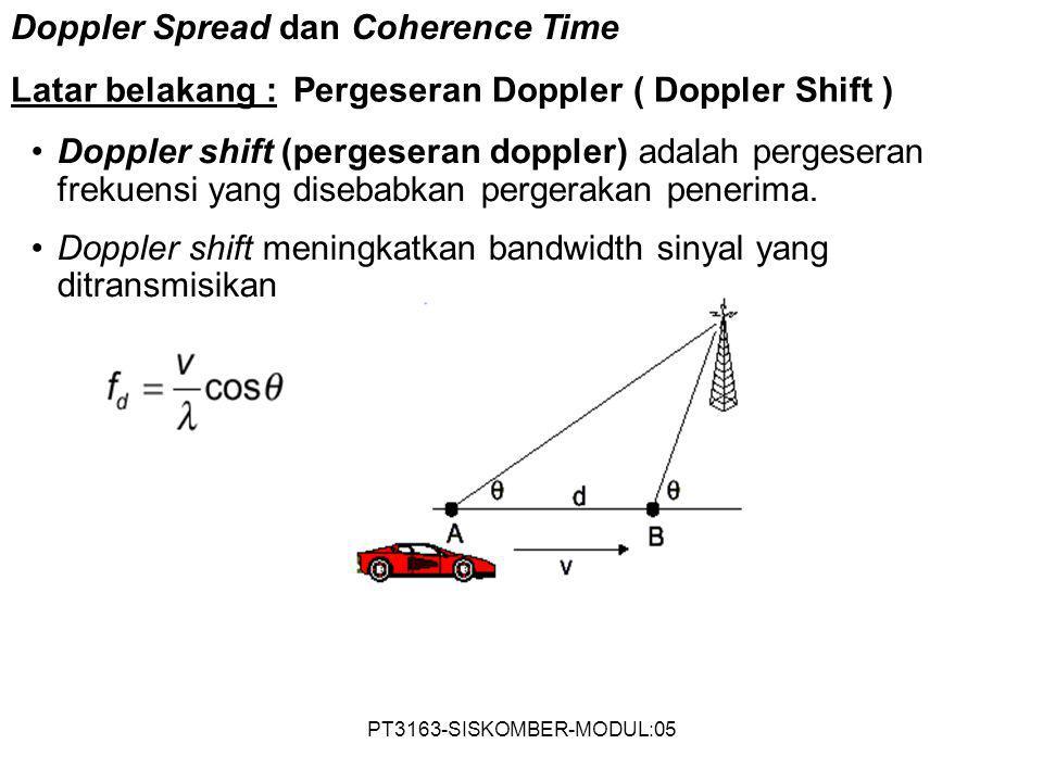 PT3163-SISKOMBER-MODUL:05 Doppler Spread dan Coherence Time Doppler shift (pergeseran doppler) adalah pergeseran frekuensi yang disebabkan pergerakan