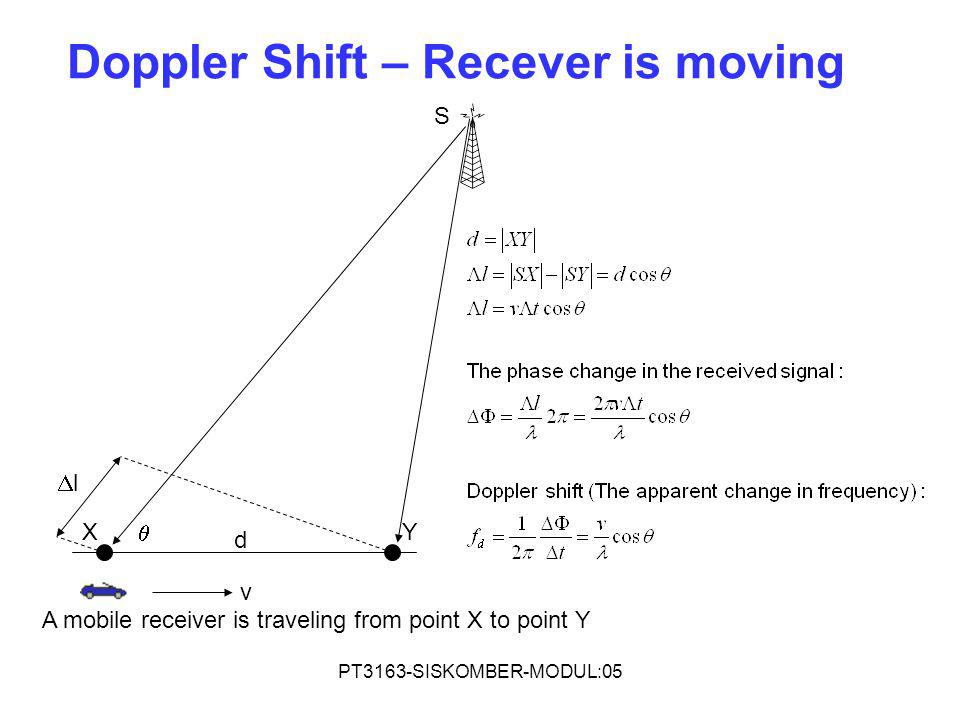 PT3163-SISKOMBER-MODUL:05 Doppler Shift – Recever is moving v XY  ll d S A mobile receiver is traveling from point X to point Y