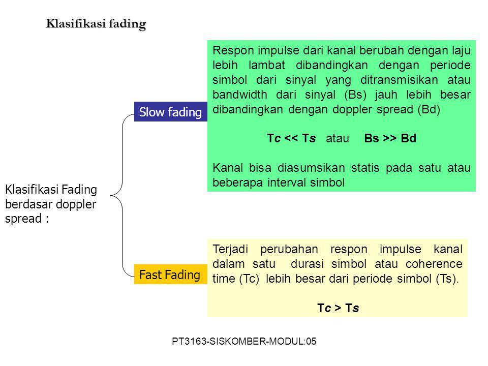PT3163-SISKOMBER-MODUL:05 Klasifikasi fading Klasifikasi Fading berdasar doppler spread : Slow fading Fast Fading Respon impulse dari kanal berubah de