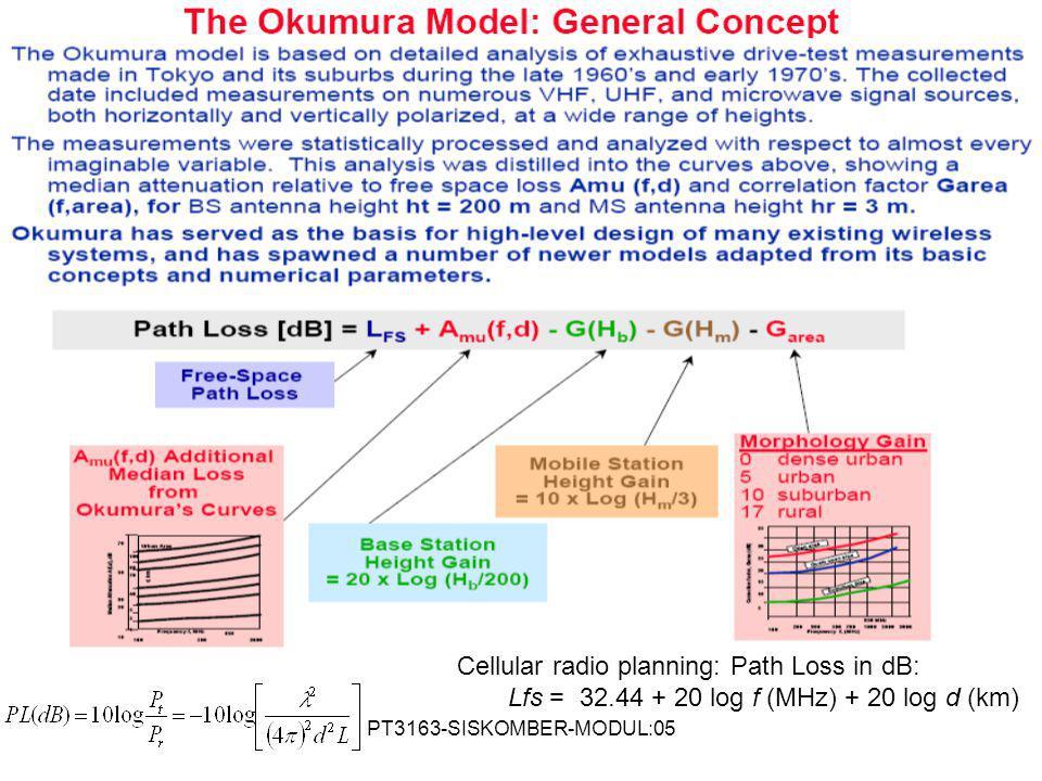 Cellular radio planning: Path Loss in dB: Lfs = 32.44 + 20 log f (MHz) + 20 log d (km)