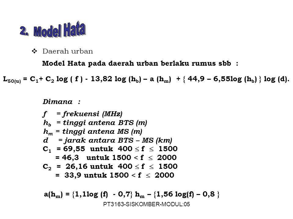  Daerah urban Model Hata pada daerah urban berlaku rumus sbb : L 50(u) = C 1 + C 2 log ( f ) - 13,82 log (h b ) – a (h m ) + { 44,9 – 6,55log (h b )