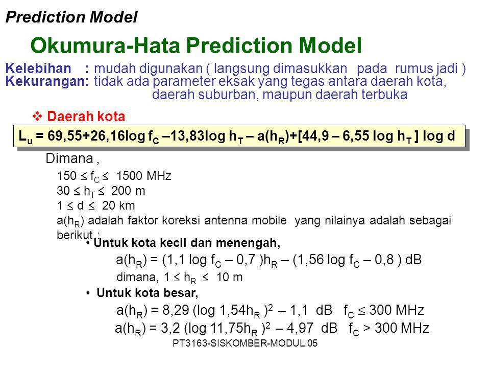 PT3163-SISKOMBER-MODUL:05 Kelebihan :mudah digunakan ( langsung dimasukkan pada rumus jadi ) Kekurangan: tidak ada parameter eksak yang tegas antara d