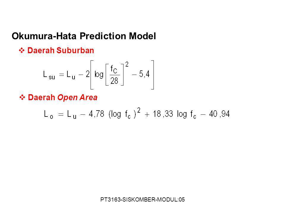 PT3163-SISKOMBER-MODUL:05  Daerah Suburban  Daerah Open Area Okumura-Hata Prediction Model