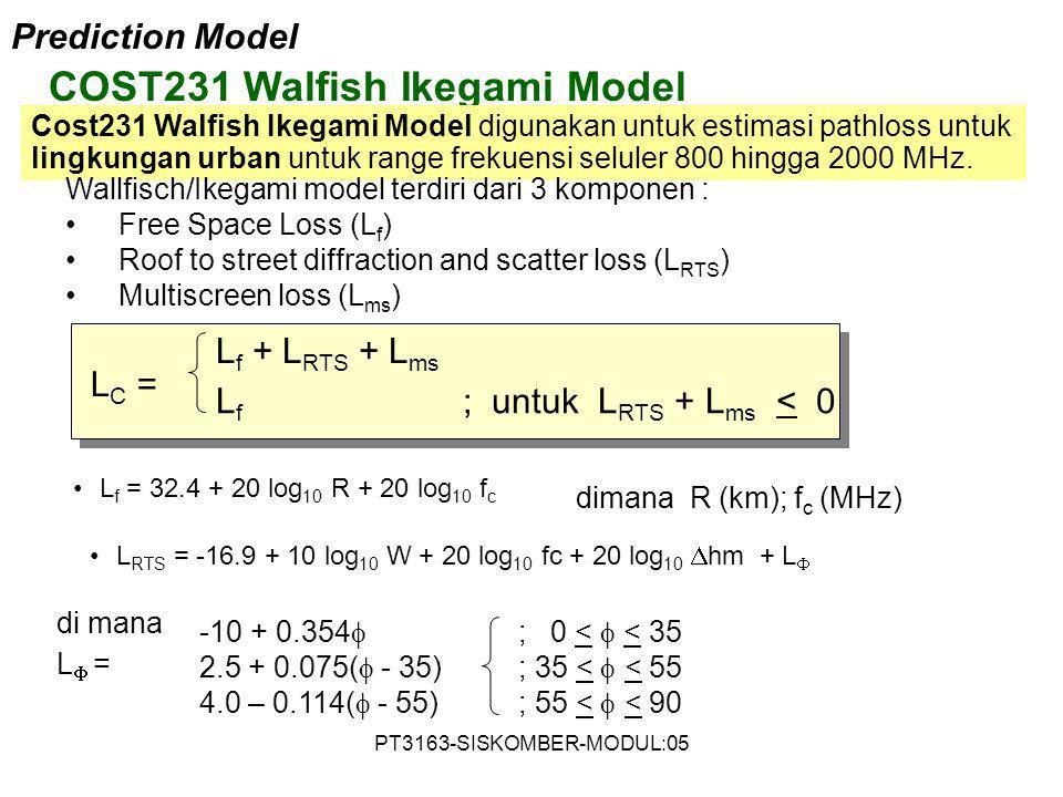 PT3163-SISKOMBER-MODUL:05 COST231 Walfish Ikegami Model Cost231 Walfish Ikegami Model digunakan untuk estimasi pathloss untuk lingkungan urban untuk r