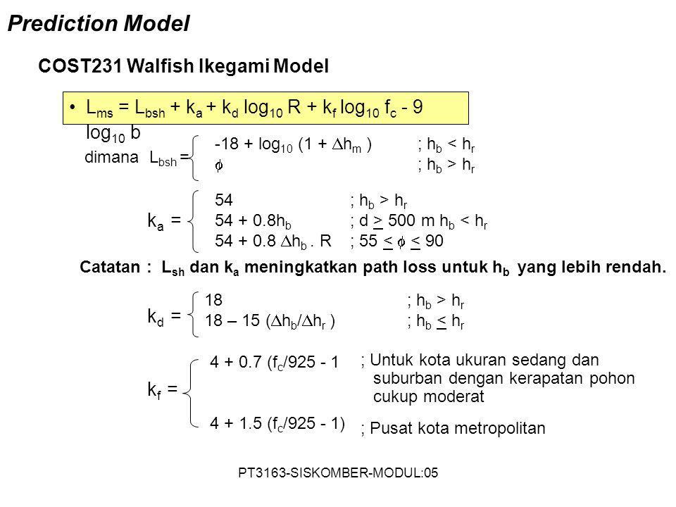 PT3163-SISKOMBER-MODUL:05 L ms = L bsh + k a + k d log 10 R + k f log 10 f c - 9 log 10 b dimana L bsh = -18 + log 10 (1 +  h m ); h b < h r  ; h b