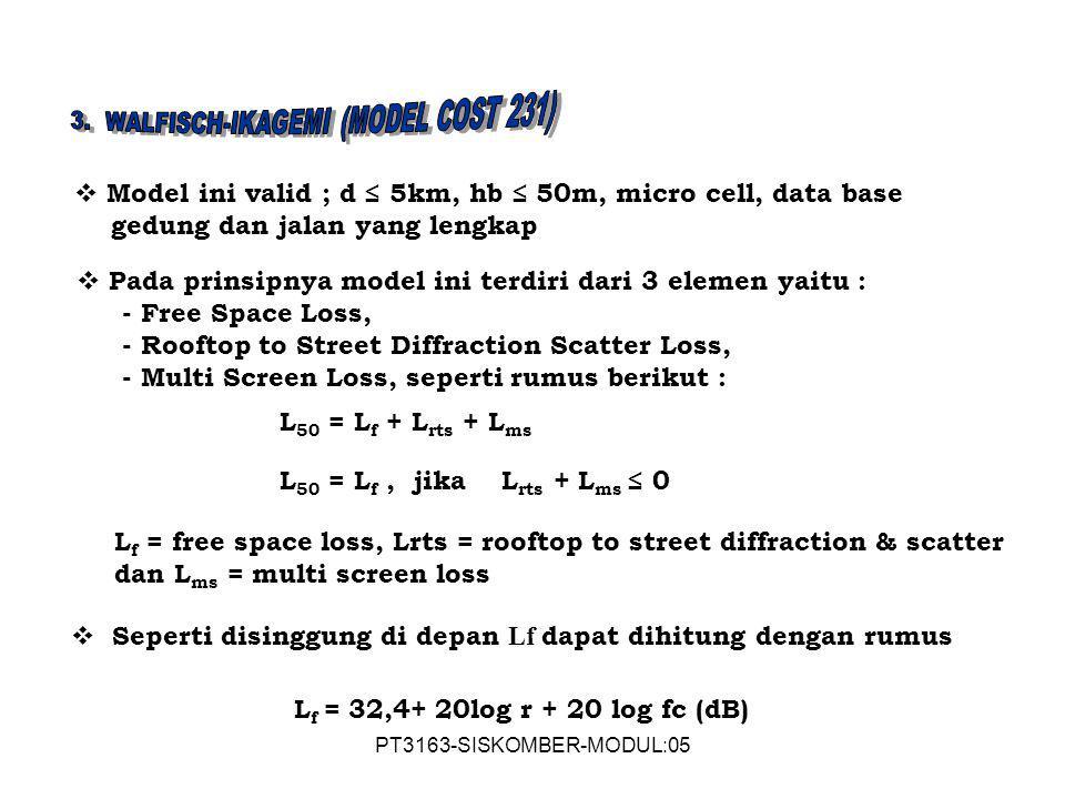 PT3163-SISKOMBER-MODUL:05  Model ini valid ; d ≤ 5km, hb ≤ 50m, micro cell, data base gedung dan jalan yang lengkap  Pada prinsipnya model ini terdi