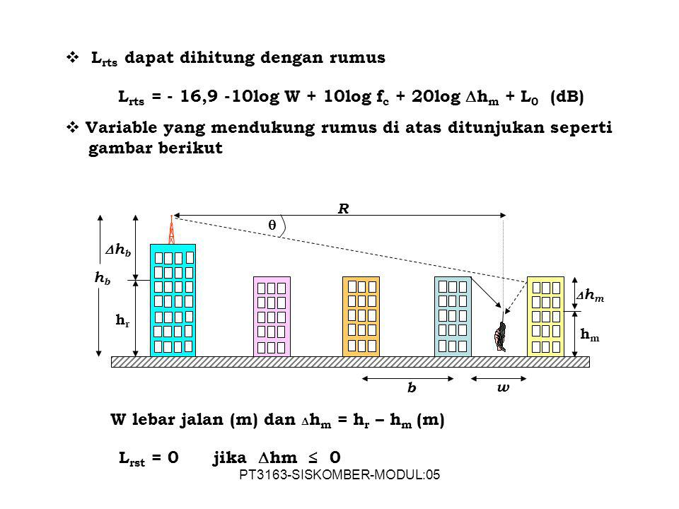 PT3163-SISKOMBER-MODUL:05  L rts dapat dihitung dengan rumus L rts = - 16,9 -10log W + 10log f c + 20log  h m + L 0 (dB)  Variable yang mendukung r