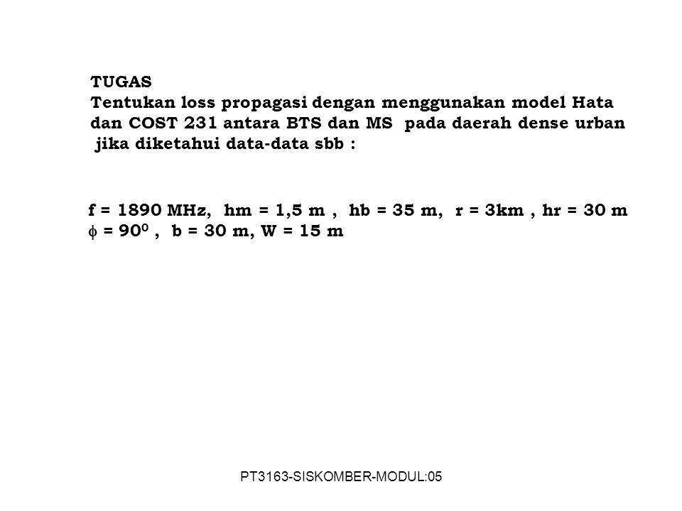 PT3163-SISKOMBER-MODUL:05 TUGAS Tentukan loss propagasi dengan menggunakan model Hata dan COST 231 antara BTS dan MS pada daerah dense urban jika dike