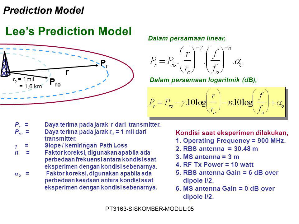 PT3163-SISKOMBER-MODUL:05 r o = 1mil = 1,6 km r P ro PrPr Dalam persamaan linear, Dalam persamaan logaritmik (dB), P r = Daya terima pada jarak r dari