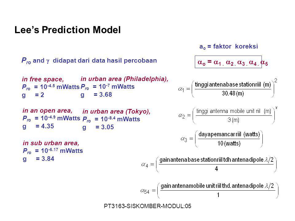 PT3163-SISKOMBER-MODUL:05 P ro and  didapat dari data hasil percobaan in free space, P ro = 10 -4.5 mWatts g = 2 in an open area, P ro = 10 -4.9 mWat