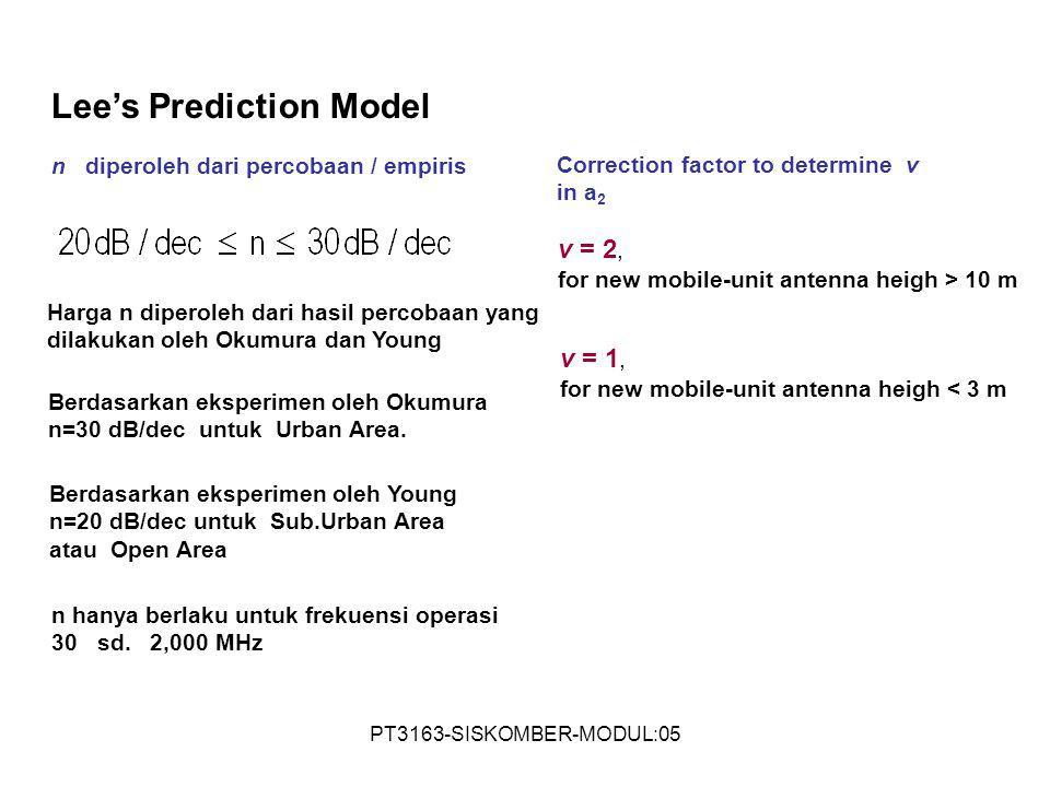 PT3163-SISKOMBER-MODUL:05 Lee's Prediction Model n diperoleh dari percobaan / empiris Harga n diperoleh dari hasil percobaan yang dilakukan oleh Okumu