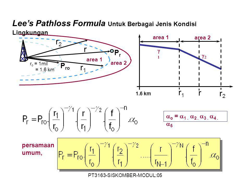 PT3163-SISKOMBER-MODUL:05 r o = 1mil = 1,6 km r1r1 P ro PrPr r2r2 area 1 area 2 r r1r1 r2r2 r area 1 area 2   1.6 km  o =  1.  2.  3.  4.
