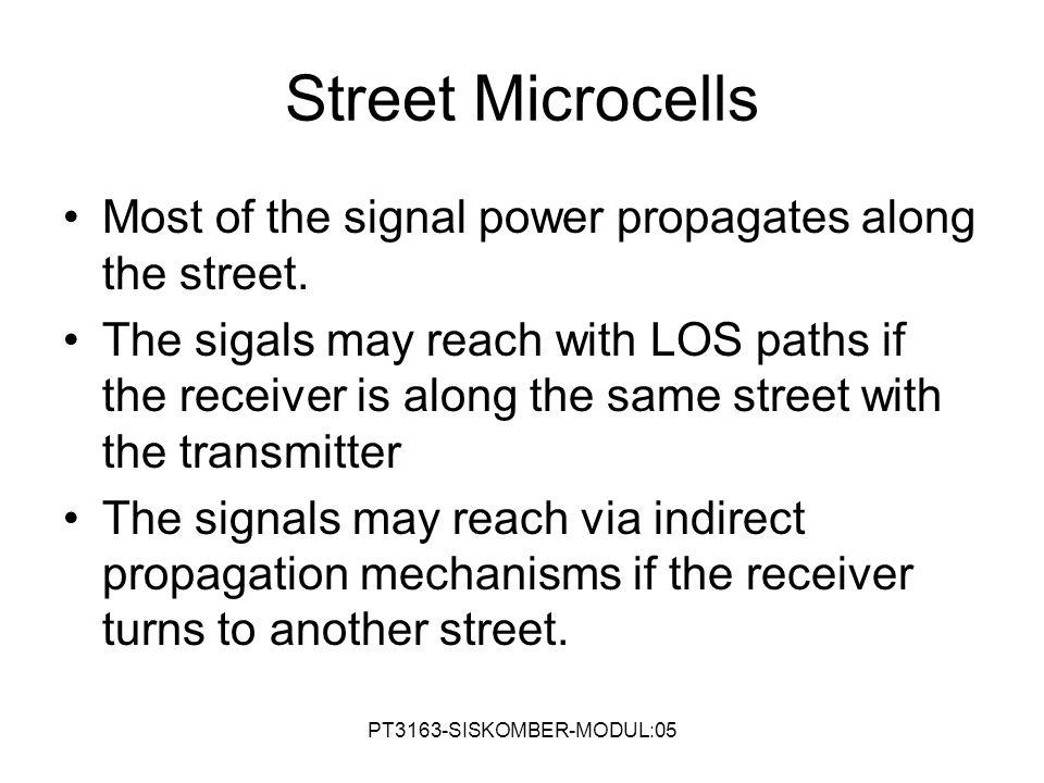 PT3163-SISKOMBER-MODUL:05 Street Microcells Most of the signal power propagates along the street.