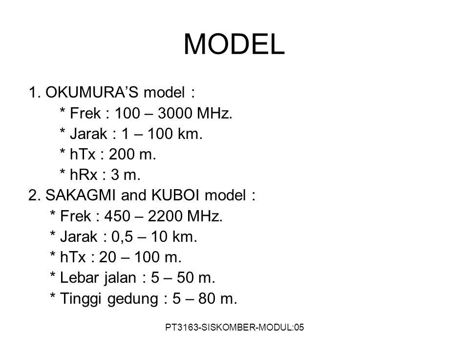 PT3163-SISKOMBER-MODUL:05 MODEL 1. OKUMURA'S model : * Frek : 100 – 3000 MHz. * Jarak : 1 – 100 km. * hTx : 200 m. * hRx : 3 m. 2. SAKAGMI and KUBOI m