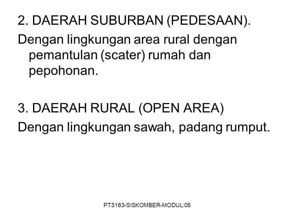 PT3163-SISKOMBER-MODUL:05 2. DAERAH SUBURBAN (PEDESAAN). Dengan lingkungan area rural dengan pemantulan (scater) rumah dan pepohonan. 3. DAERAH RURAL