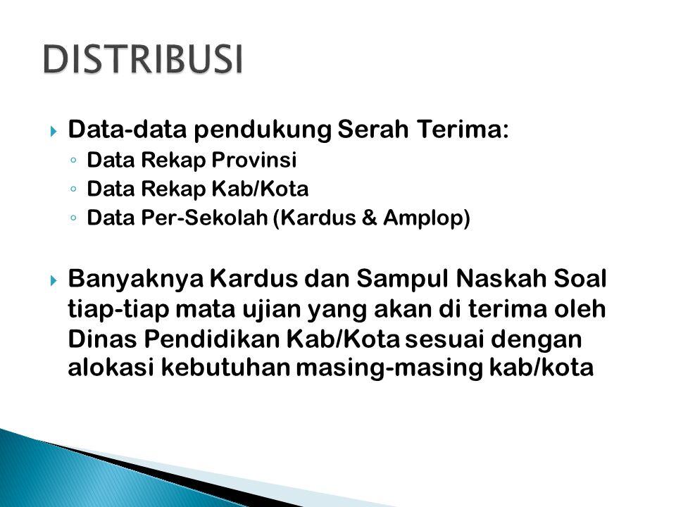 Data-data pendukung Serah Terima: ◦ Data Rekap Provinsi ◦ Data Rekap Kab/Kota ◦ Data Per-Sekolah (Kardus & Amplop)  Banyaknya Kardus dan Sampul Nas