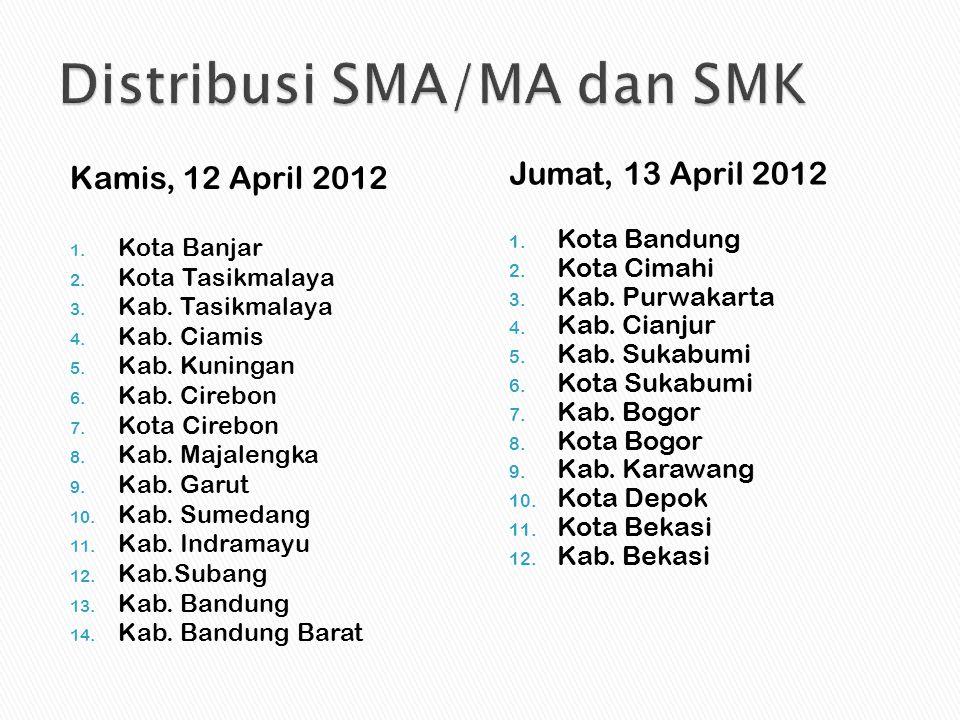 Kamis, 12 April 2012 1. Kota Banjar 2. Kota Tasikmalaya 3. Kab. Tasikmalaya 4. Kab. Ciamis 5. Kab. Kuningan 6. Kab. Cirebon 7. Kota Cirebon 8. Kab. Ma