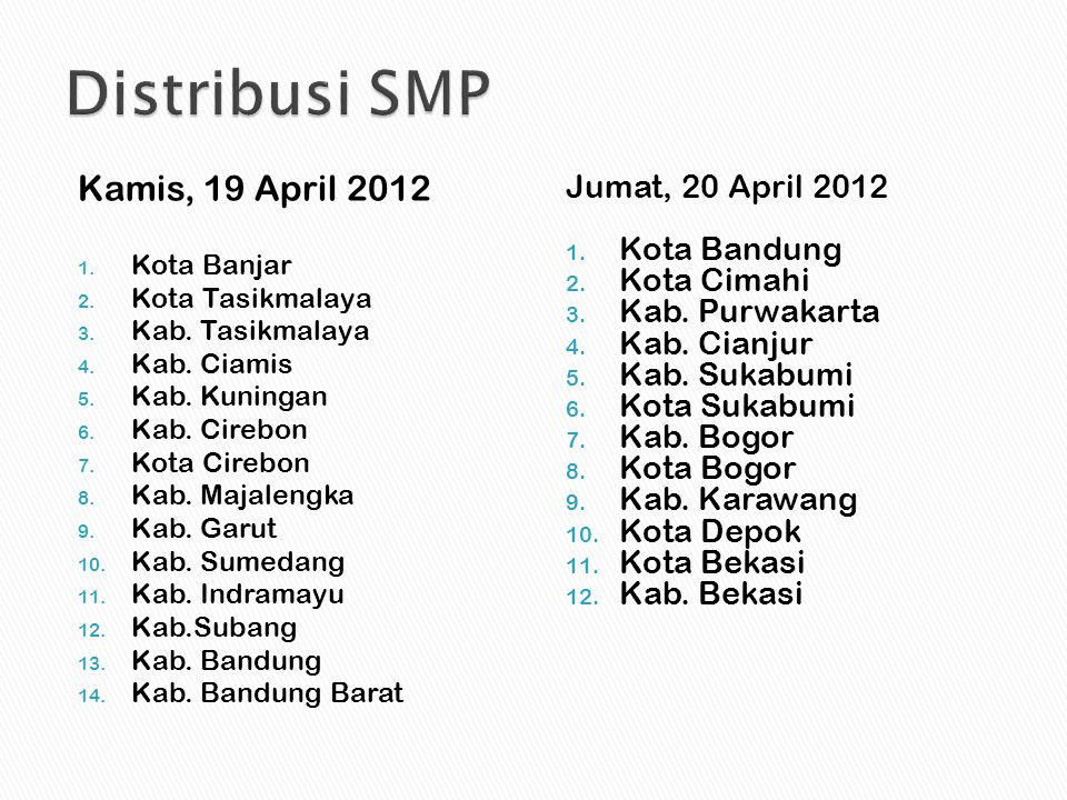 Kamis, 19 April 2012 1. Kota Banjar 2. Kota Tasikmalaya 3. Kab. Tasikmalaya 4. Kab. Ciamis 5. Kab. Kuningan 6. Kab. Cirebon 7. Kota Cirebon 8. Kab. Ma