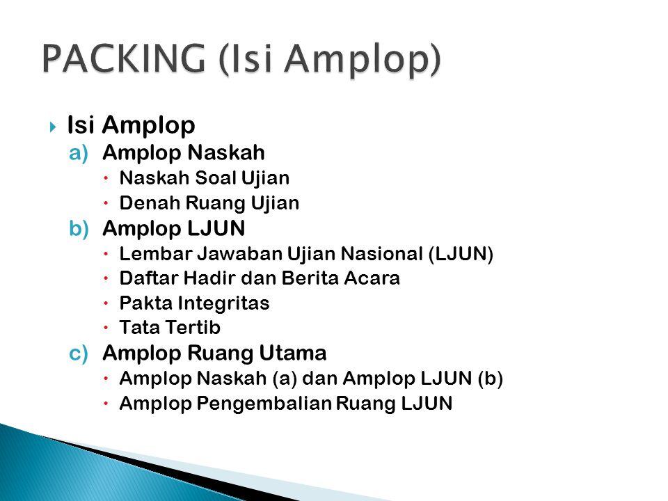  Isi Amplop a)Amplop Naskah  Naskah Soal Ujian  Denah Ruang Ujian b)Amplop LJUN  Lembar Jawaban Ujian Nasional (LJUN)  Daftar Hadir dan Berita Ac