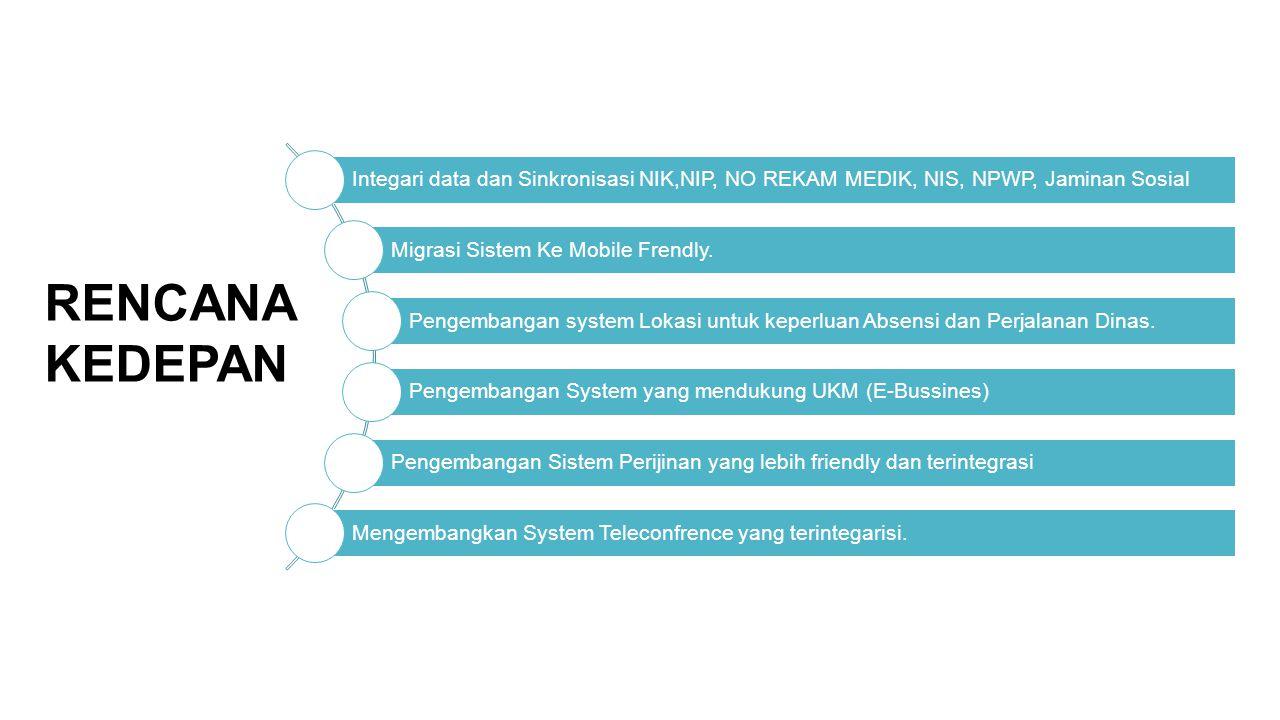 Integari data dan Sinkronisasi NIK,NIP, NO REKAM MEDIK, NIS, NPWP, Jaminan Sosial Migrasi Sistem Ke Mobile Frendly. Pengembangan system Lokasi untuk k