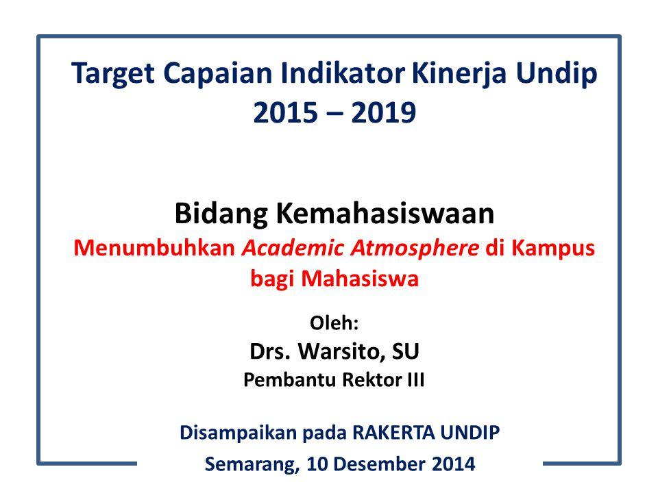 Target Capaian Indikator Kinerja Undip 2015 – 2019 Bidang Kemahasiswaan Menumbuhkan Academic Atmosphere di Kampus bagi Mahasiswa Disampaikan pada RAKE