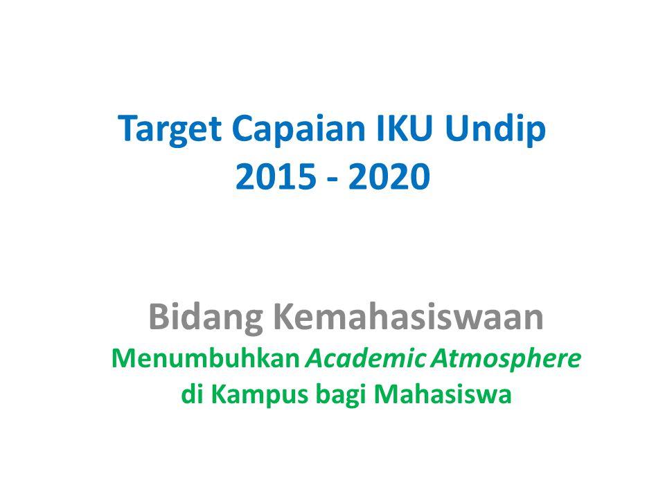 Target Capaian IKU Undip 2015 - 2020 Bidang Kemahasiswaan Menumbuhkan Academic Atmosphere di Kampus bagi Mahasiswa