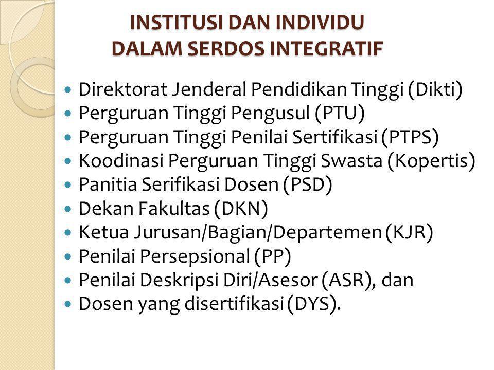 INSTITUSI DAN INDIVIDU DALAM SERDOS INTEGRATIF Direktorat Jenderal Pendidikan Tinggi (Dikti) Perguruan Tinggi Pengusul (PTU) Perguruan Tinggi Penilai Sertifikasi (PTPS) Koodinasi Perguruan Tinggi Swasta (Kopertis) Panitia Serifikasi Dosen (PSD) Dekan Fakultas (DKN) Ketua Jurusan/Bagian/Departemen (KJR) Penilai Persepsional (PP) Penilai Deskripsi Diri/Asesor (ASR), dan Dosen yang disertifikasi (DYS).