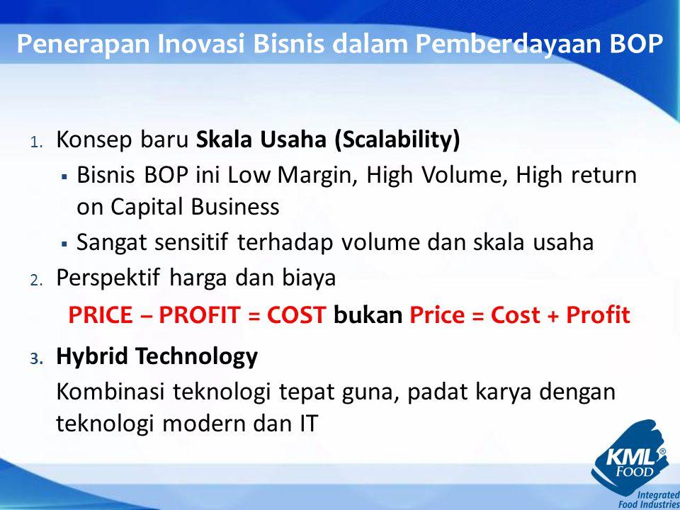Penerapan Inovasi Bisnis dalam Pemberdayaan BOP 1.