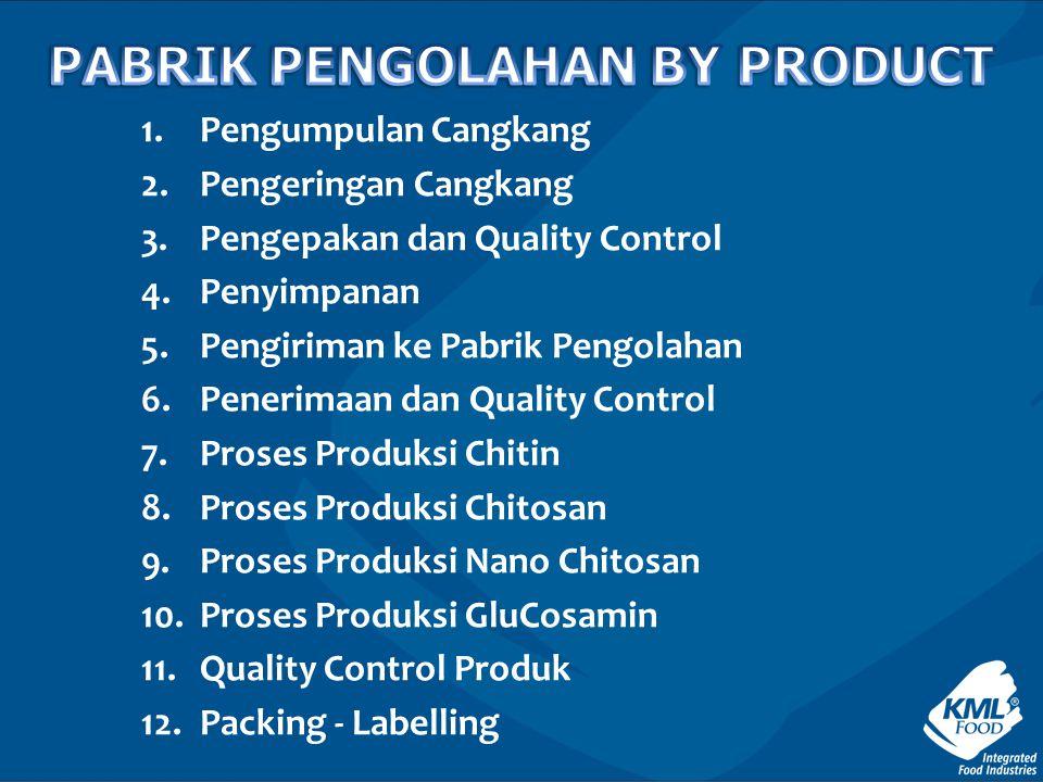 1.Pengumpulan Cangkang 2.Pengeringan Cangkang 3.Pengepakan dan Quality Control 4.Penyimpanan 5.Pengiriman ke Pabrik Pengolahan 6.Penerimaan dan Quality Control 7.Proses Produksi Chitin 8.Proses Produksi Chitosan 9.Proses Produksi Nano Chitosan 10.Proses Produksi GluCosamin 11.Quality Control Produk 12.Packing - Labelling