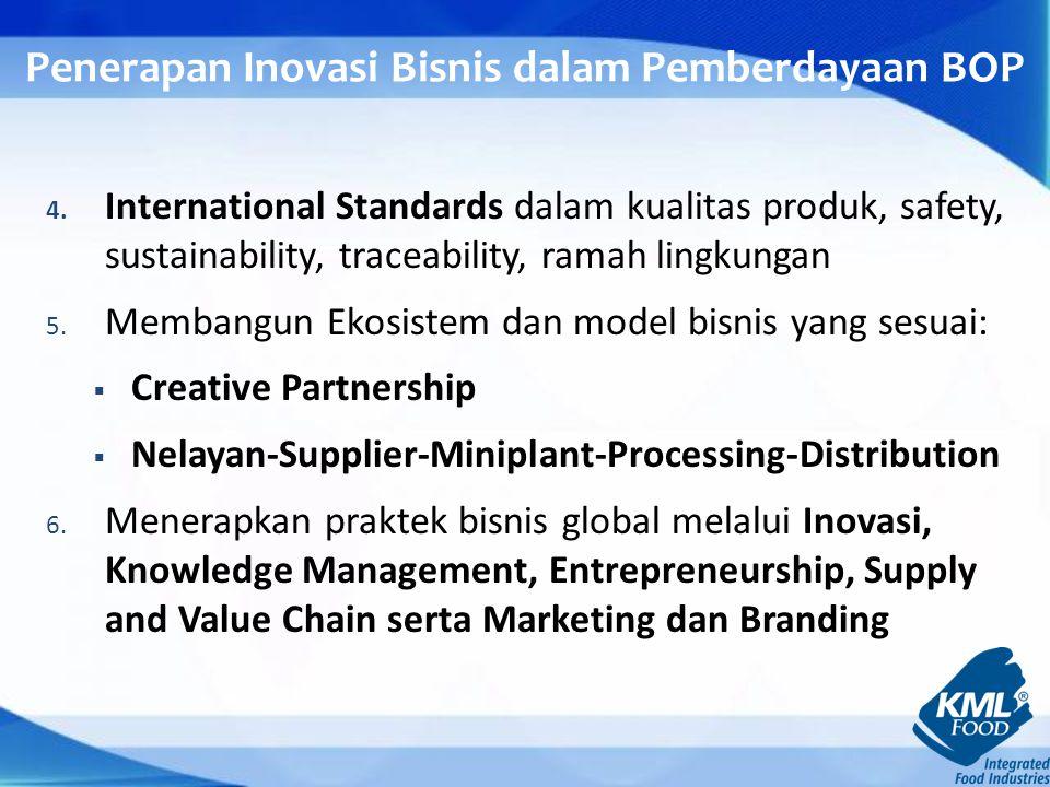 Penerapan Inovasi Bisnis dalam Pemberdayaan BOP 4.