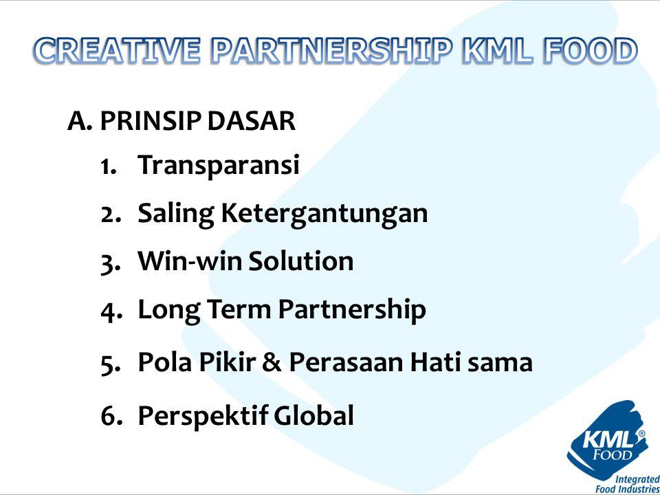 1.Transparansi 2.Saling Ketergantungan 3.Win-win Solution 4.Long Term Partnership 5.Pola Pikir & Perasaan Hati sama 6.Perspektif Global A.
