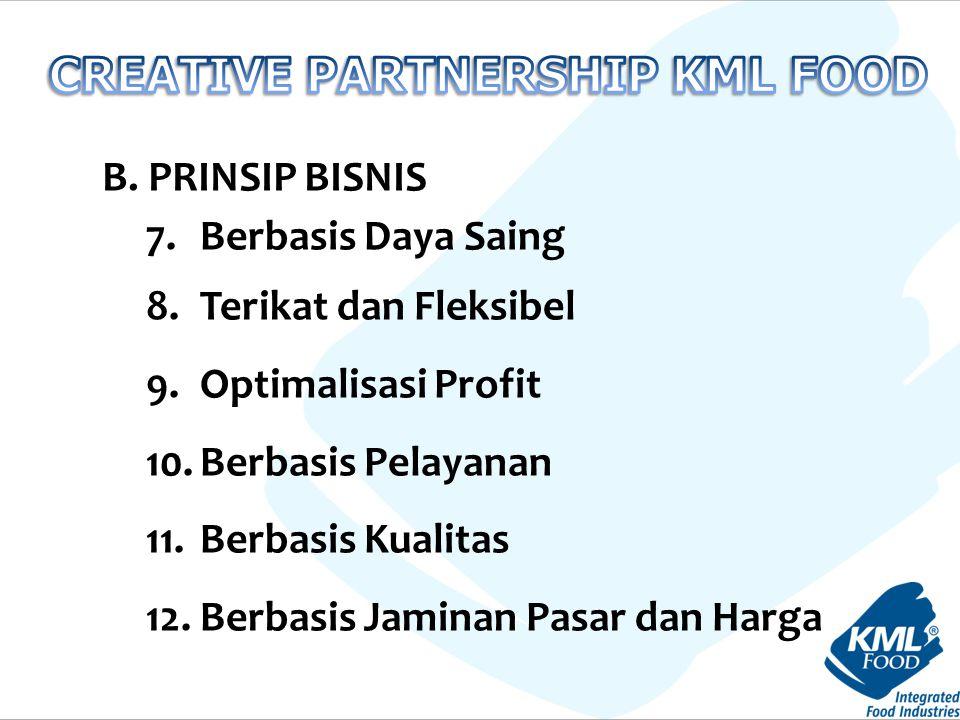 7.Berbasis Daya Saing 8.Terikat dan Fleksibel 9.Optimalisasi Profit 10.Berbasis Pelayanan 11.Berbasis Kualitas 12.Berbasis Jaminan Pasar dan Harga B.