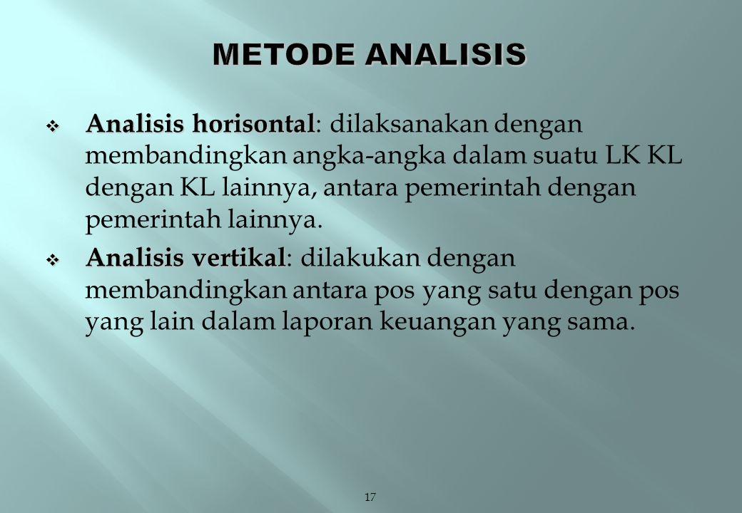 17  Analisis horisontal  Analisis horisontal : dilaksanakan dengan membandingkan angka-angka dalam suatu LK KL dengan KL lainnya, antara pemerintah dengan pemerintah lainnya.