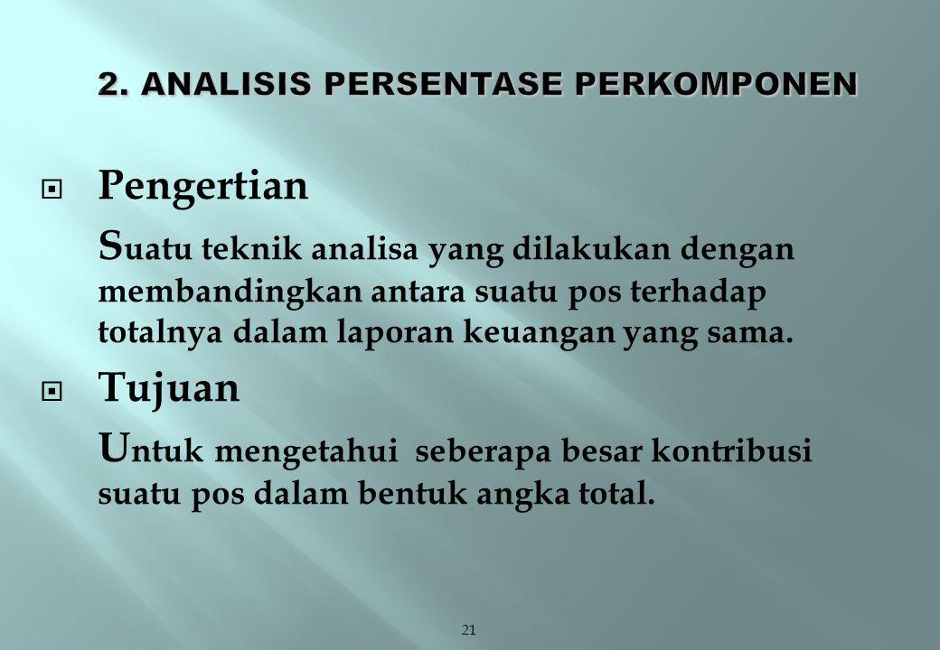 21  Pengertian S uatu teknik analisa yang dilakukan dengan membandingkan antara suatu pos terhadap totalnya dalam laporan keuangan yang sama.