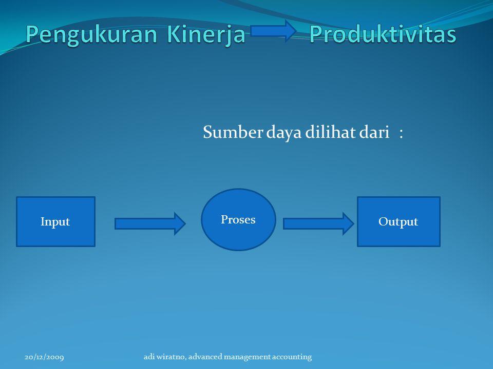 Sumber daya dilihat dari : 20/12/2009adi wiratno, advanced management accounting InputOutput Proses