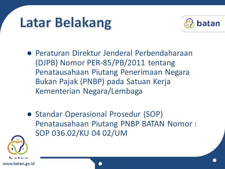 www.batan.go.id Peraturan Direktur Jenderal Perbendaharaan (DJPB) Nomor PER-85/PB/2011 tentang Penatausahaan Piutang Penerimaan Negara Bukan Pajak (PN