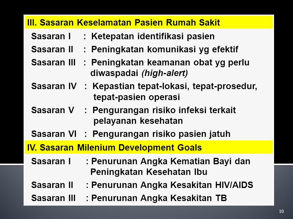 9 Standar Akreditasi Rumah Sakit (Versi 2012) I.