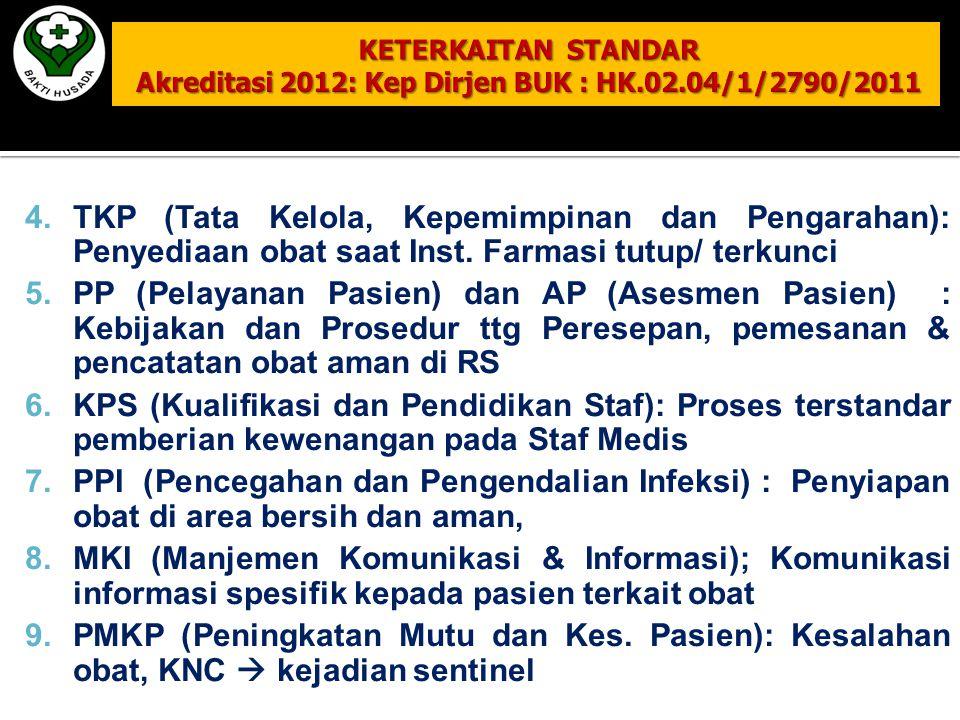 Standar SKP.III.