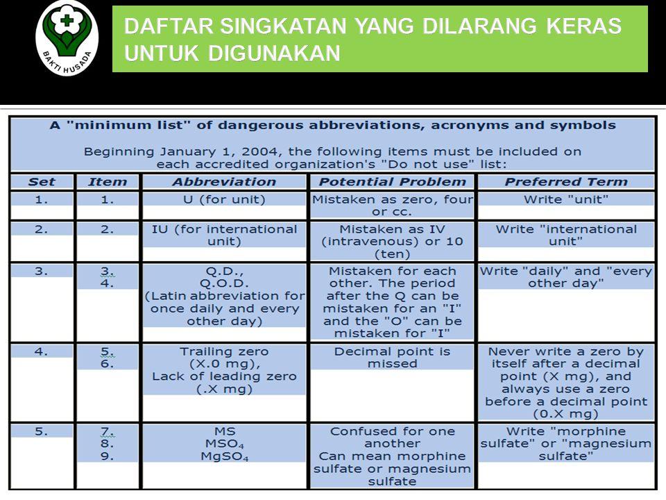 ** Elemen pemesanan/ Penulisan Resep lengkap 1.Data identifikasi pasien akurat 2.Elemen dari pemesanan / penulisan resep 3.Bilamana nama generik / nam