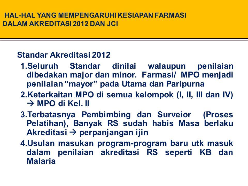 Fakta tentang RS di Indonesia  Akreditasi 2007  Lebih dari 75% RS terakreditasi 5 yan (versi 2007) dan Pelayanan Farmasi RS tersebut tidak disurvei karena Yan Farmasi baru ada pada 12 yan dan 16 yan.