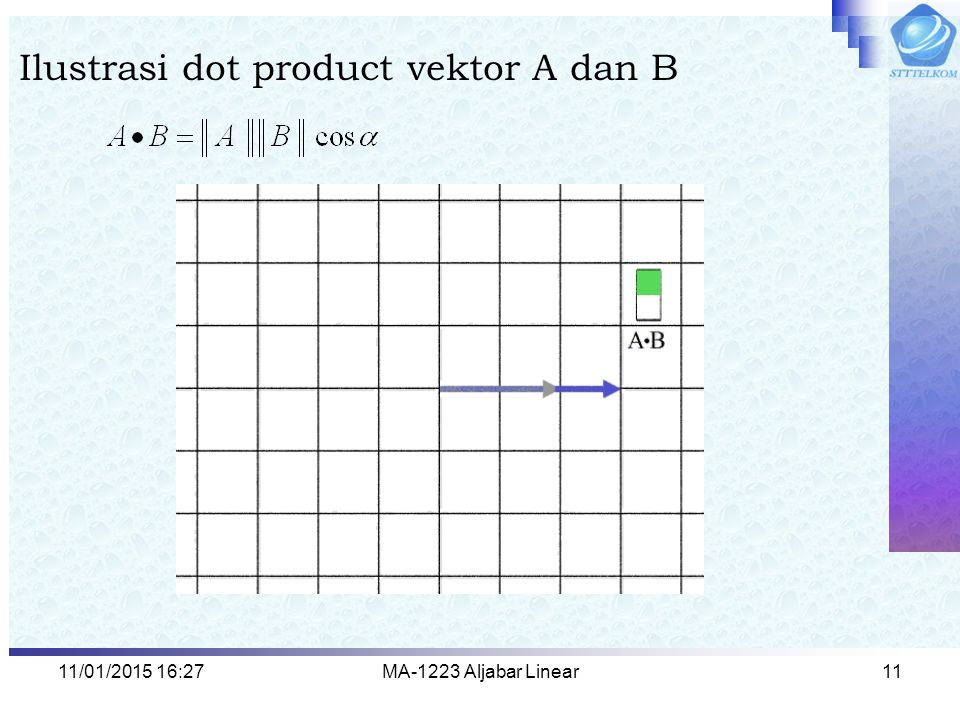 11/01/2015 16:29MA-1223 Aljabar Linear11 Ilustrasi dot product vektor A dan B