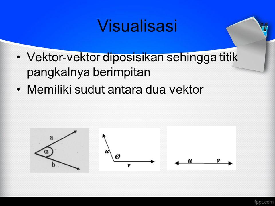 Visualisasi Vektor-vektor diposisikan sehingga titik pangkalnya berimpitan Memiliki sudut antara dua vektor