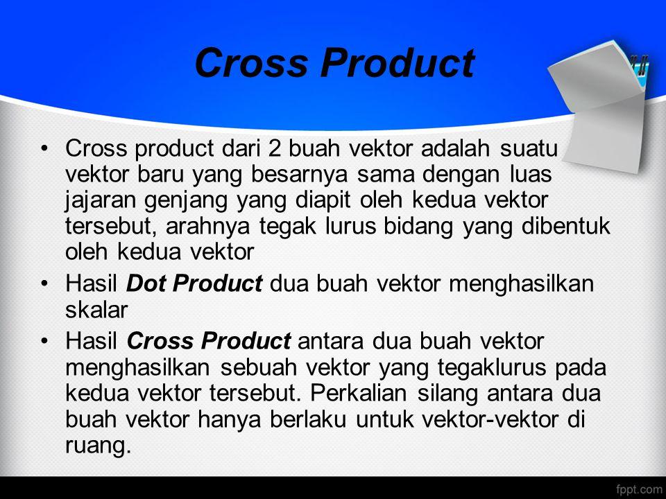 Cross Product Cross product dari 2 buah vektor adalah suatu vektor baru yang besarnya sama dengan luas jajaran genjang yang diapit oleh kedua vektor t