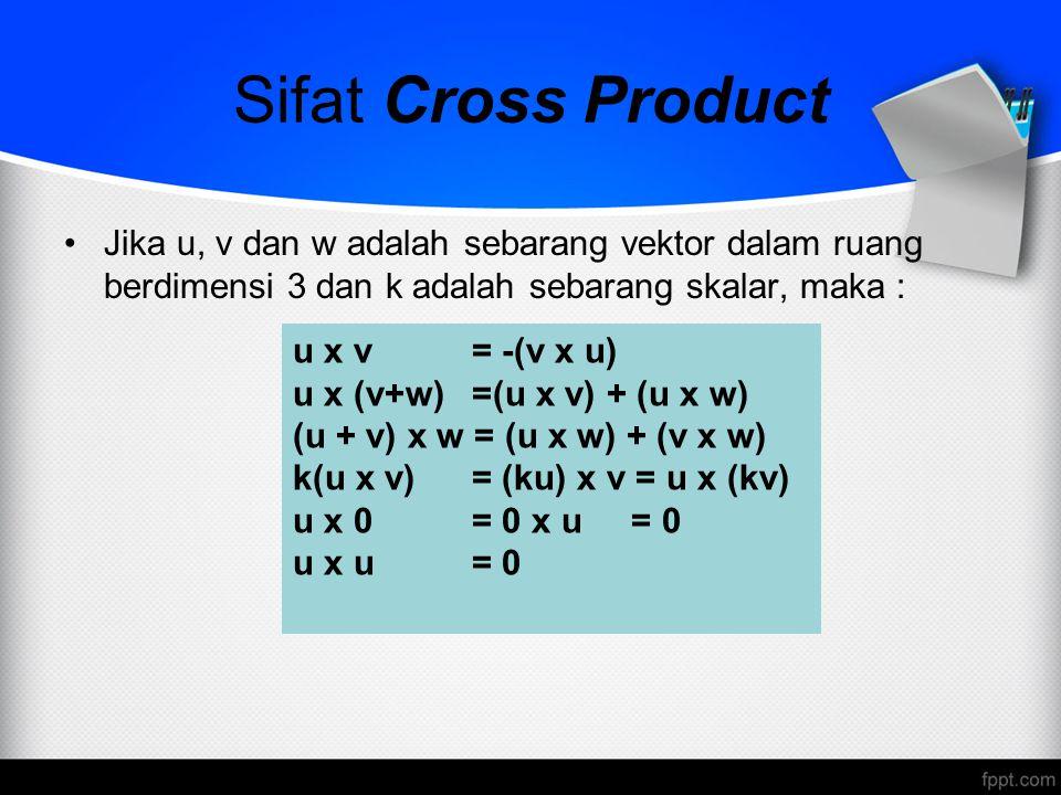 Jika u, v dan w adalah sebarang vektor dalam ruang berdimensi 3 dan k adalah sebarang skalar, maka : Sifat Cross Product u x v= -(v x u) u x (v+w)=(u