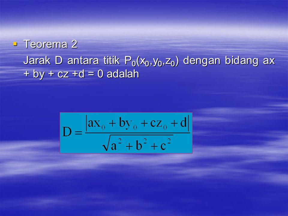 Teorema 2 Jarak D antara titik P 0 (x 0,y 0,z 0 ) dengan bidang ax + by + cz +d = 0 adalah