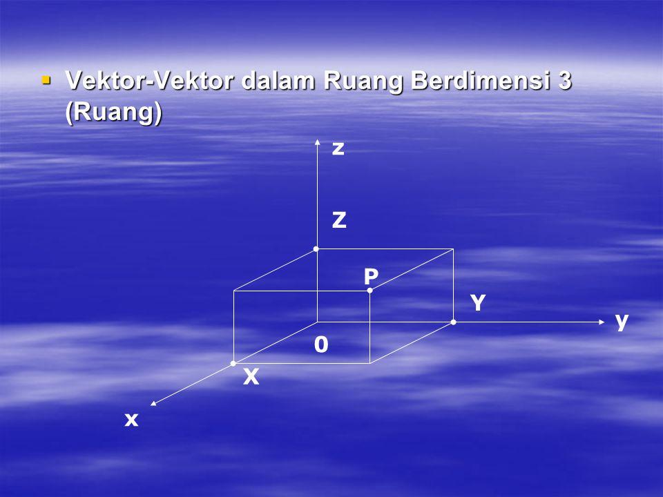 SIFAT-SIFAT OPERASI VEKTOR  Jika u, v, dan w adalah vektor-vektor dalam ruang berdimensi 2 dan ruang berdimensi 3, k dan l adalah skalar, maka : 1.u + v = v + u 2.(u+v) + w = u + (v+w) 3.u + 0 = 0 + u = u 4.u + (-u) = 0 5.k ( lu ) = kl (u) 6.k (u+v) = ku + kv 7.(k+l) u = ku + lu 8.